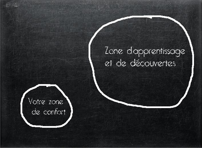 zoneconfort.jpg